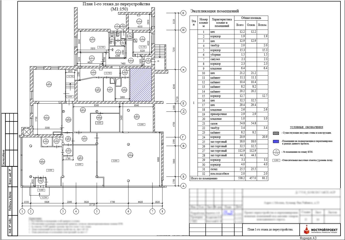 Разработка проекта перепланировки нежилых помещений